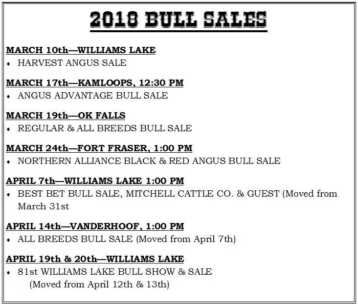 Bull Power 2018!!,